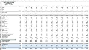 Cash Flow Calculation Excel 017 Cash Flow Forecast Templates Template Ideas Cashflow