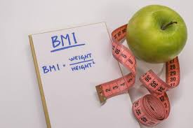 Body Fat Calculator For Women Chart How Much Should I Weigh For My Height And Age Bmi