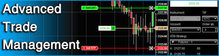 Ninjatrader Chart Trader Automate Your Trade Management With Ninjatrader