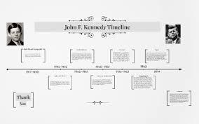 John F Kennedy Timeline By Richard Hutchinson On Prezi