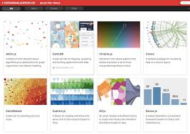 Interactive Data Visualizations 10 Tools For Creating Infographics And Visualizations Moz