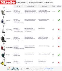 Vacuum Comparison Chart Miele Complete C3 Canister Vacuum Line Comparison Chart