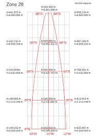 Utm Projection Zone Grid Coordinates