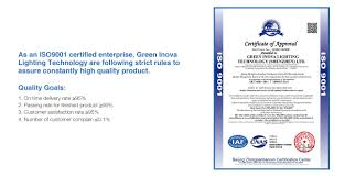 Quality Control Green Inova Lighting Technology Shenzhen