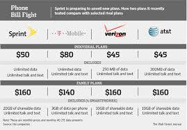 Sprint Could Be Set To Undercut T Mos Unlimited Plans Tmonews