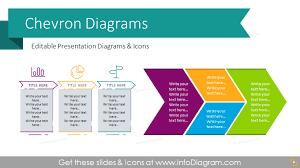 Chart Progress 14 Flat Chevron Timeline Diagrams Progress Chart Steps Ppt