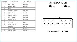 jobdo me S14 Interior Harness Diagram s13 stereo wiring diagram civic radio wiring diagram nissan 240sx stereo wiring diagram