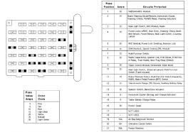 2011 ford f450 fuse panel f550 trailer wiring diagram box location medium size of 2011 ford f550 pto wiring diagram trailer fuse panel super duty auto today