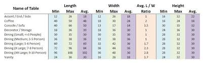 Table Top Size Chart A Size Chart To Help Customize Your Table Vanity Decorator