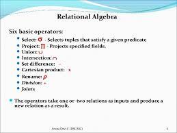 relational algebra symbols dbms ii mca ch5 ch6 relational algebra 2013