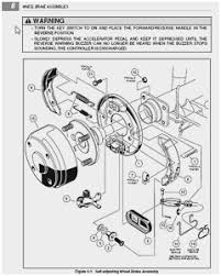 club car precedent wiring diagram amazing club car service manual club car precedent wiring diagram amazing club car service manual