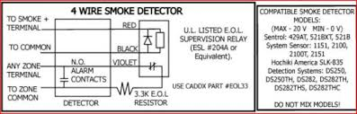 4 wire smoke alarm wiring diagram home run wiring diagram Home Alarm System Wiring Diagram 4 wire smoke alarm wiring diagram home run wiring home alarm system diagrams