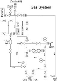 din wiring diagram symbols din image wiring diagram showing post media for din wiring diagram symbols on din wiring diagram symbols