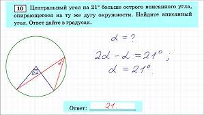 работа по математике класс по теме производная Дрофа 2008 аналитический отчет учителя математики