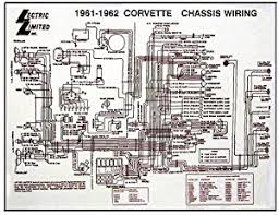 88 jeep wrangler wiring diagram 88 image wiring 88 jeep cherokee cooling system diagram wiring diagram for car on 88 jeep wrangler wiring diagram