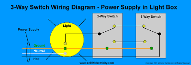 wiring diagram power to light wiring diagrams and schematics wiring diagram for 3 way switches multiple lights