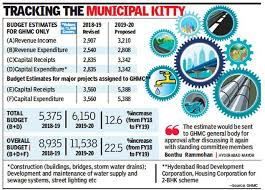 fiscal year 2019 dates ghmc proposes rs 11 500 crore budget for fiscal year 2019 20