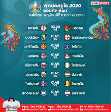 SMMSPORT - ⚽ โปรแกรมฟุตบอล ยูโร 2020 รอบคัดเลือก...