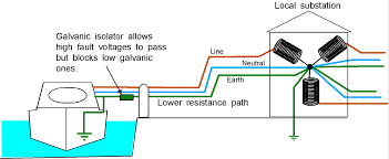 fisher pontoon boat wiring diagram fisher automotive wiring diagrams description image7 fisher pontoon boat wiring diagram