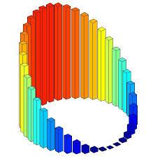 3d Bar Chart Matlab Scatterbar3 File Exchange Matlab Central