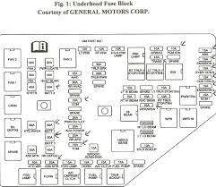 2005 chevy equinox radio wiring diagram 2005 discover your 2006 gmc acadia under hood fuse box