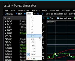 Free Forex Charting Software For Mac Forex Simulator The Best Backtesting Software
