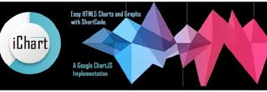 Free Charts And Graphs 14 Best Free Wordpress Graph Chart Plugins 2019 Wpshopmart