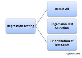 Example Test Cases For Manual Testing Pdf What Is Regression Testing Definition Test Cases Example