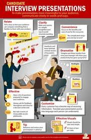 50 Best Example Interview Presentations Images Interview