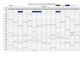 Fleet Maintenance Spreadsheet Fleet Vehicle Maintenance Schedule