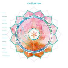 Custom Watercolor Birth Chart Astrology Mandala Sacred
