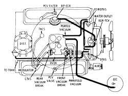 oldsmobile cutlass supreme questions diagram of the vacum lines 4 answers