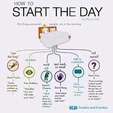 Kick Start Your Day With These 10 Quick Mantras Of Success