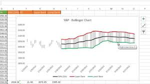 Band Chart Excel Create A Bollinger Band Chart