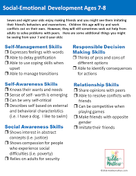 social emotional development checklists for kids and teens here is what the social and emotional development checklists looks like in case you are wondering the checklist categories are based on the five social