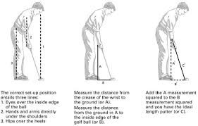 Putter Length Chart Custom Putter Fitting Todd Sones Impact Golf Lessons