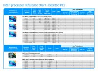 Intel Atom Processor Speed Comparison Chart System Power