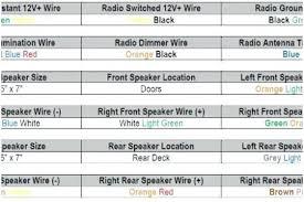 2000 ford mustang radio wiring diagram teaching archives com 2000 ford mustang radio wiring diagram ford mustang stereo wiring diagram lovely mustang radio wiring diagram