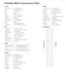 Medical Conversion Charts For Math Metric Tables Printable Csdmultimediaservice Com