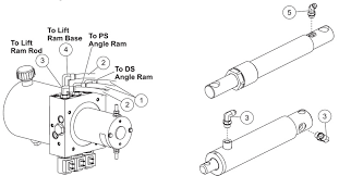 western plow solenoid wiring diagram western image western unimount light wiring diagram images on western plow solenoid wiring diagram