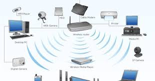 home network wireless router and computers