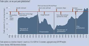 The Fragile Edifice Of Sovereign Debt Euromoney