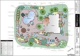 garden design plans app. mesmerizing garden designer app free design for ipad landscaping tool ornamental plans s