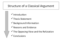 week  7 structure of a classical argument