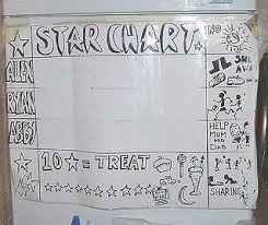 Parenting Tips Star Chart Encourage Good Behavior Dot