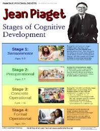 Piaget S Stages Of Cognitive Development Chart Pdf Jean Piaget 1896 1980 Developmental And Child