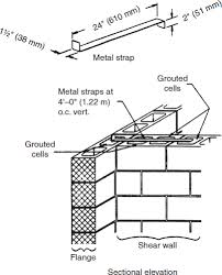 types of shear walls mcgraw hill