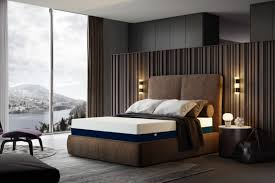 Best Mattresses Of 2020 Reviews And Buyers Guide