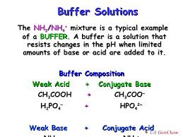 Pictures Of Buffer Chemistry Example Kidskunst Info