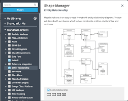 Organizational Chart Entity Shapes Entity Relationship Diagrams Erds Lucidchart